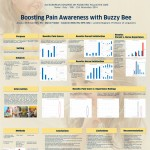 Boosting Pain Awareness with Buzzy Bee